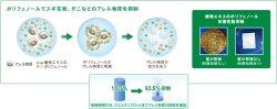 画像3: 【今月の特価商品】MANN エアコンフィルター フレシャスプラス AUDI A4(8K,B8) / A5(8T,8F) / Q5