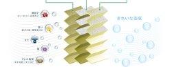 画像4: 【今月の特価商品】MANN エアコンフィルター フレシャスプラス AUDI A4(8K,B8) / A5(8T,8F) / Q5